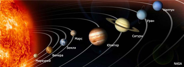 planets-of-the-solar-system.jpg